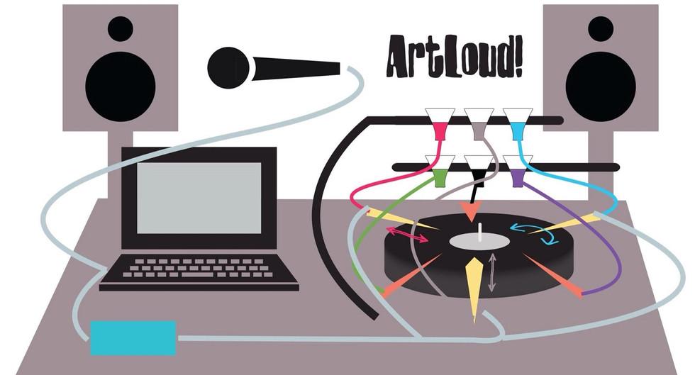 ArtLoud 3