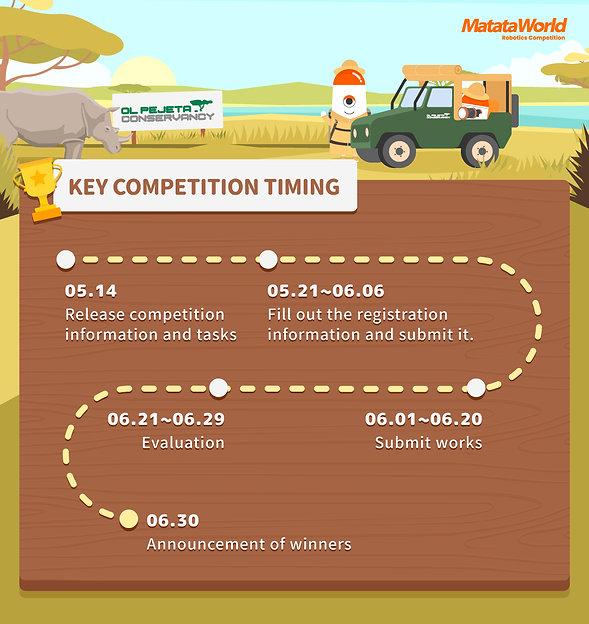 MatataWorld 2021 Competition Timeline.jp