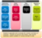 ICT Learning Roadmap.png