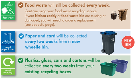 Recycling Changes 2 (1).png