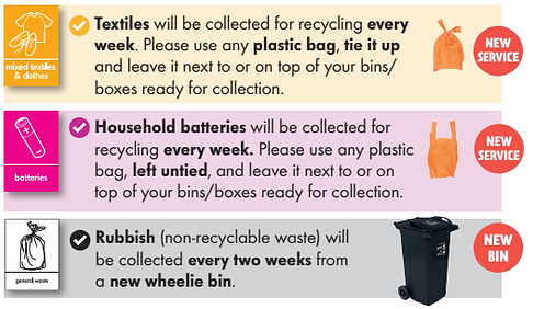 Recycling Changes 3 (1).png