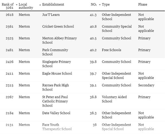 Air Pollution Schools Levels (2).png