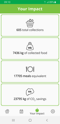 The latest stats from Fareshare