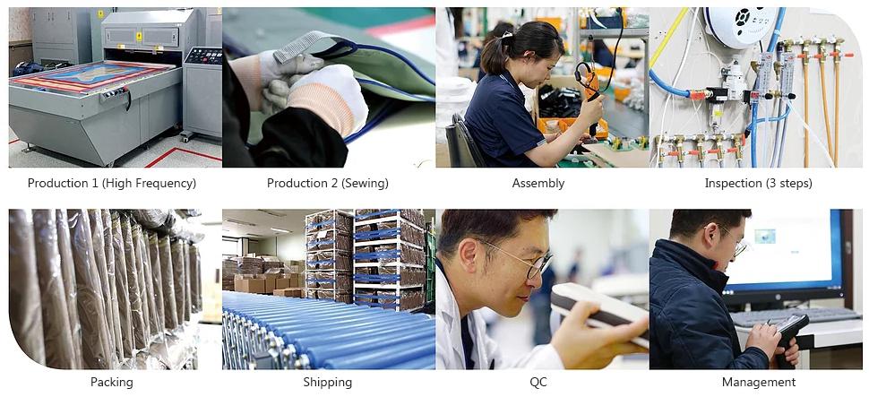 Air compression massager manufacturer, Alance's production process.png