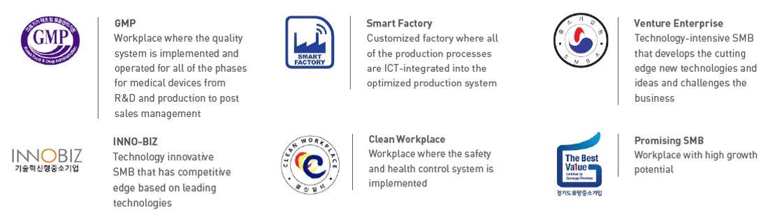 Air compression massager manufacturer, Alance's brand_certification.jpg