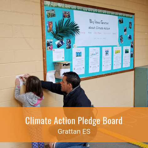 Climate Action Pledge Board