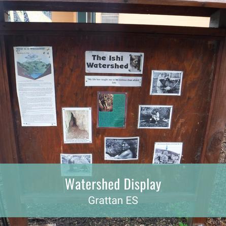 Watershed Display
