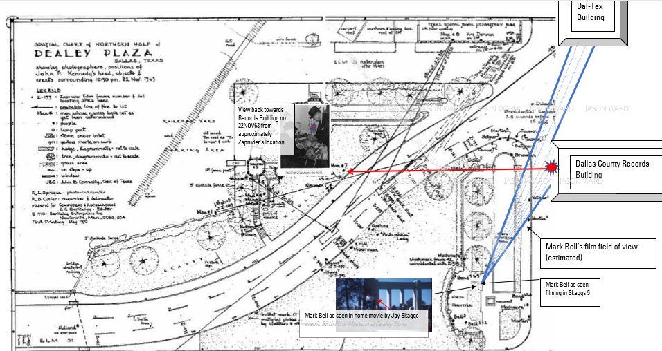 Ward's annotated Sprague diagram