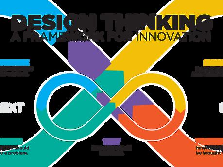Ataraxia accompagne l'innovation avec le design thinking