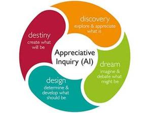 Qu'est ce que l'Appreciative Inquiry?