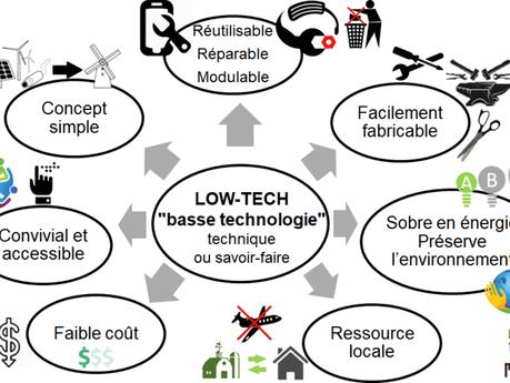 Le low tech lab: donner l'envie et les moyens de faire mieux avec moins