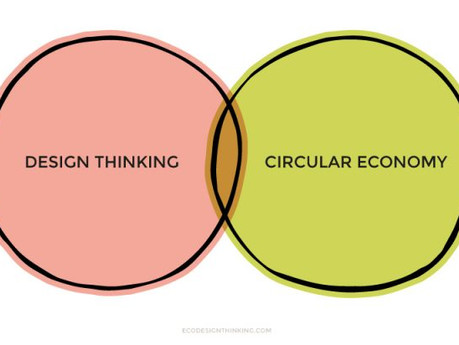 Circular Design ou comment relier innovation, écologie, économie circulaire, low tech...