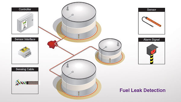 Fuel Leak Detection