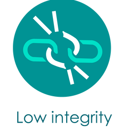 Low Integrity.png