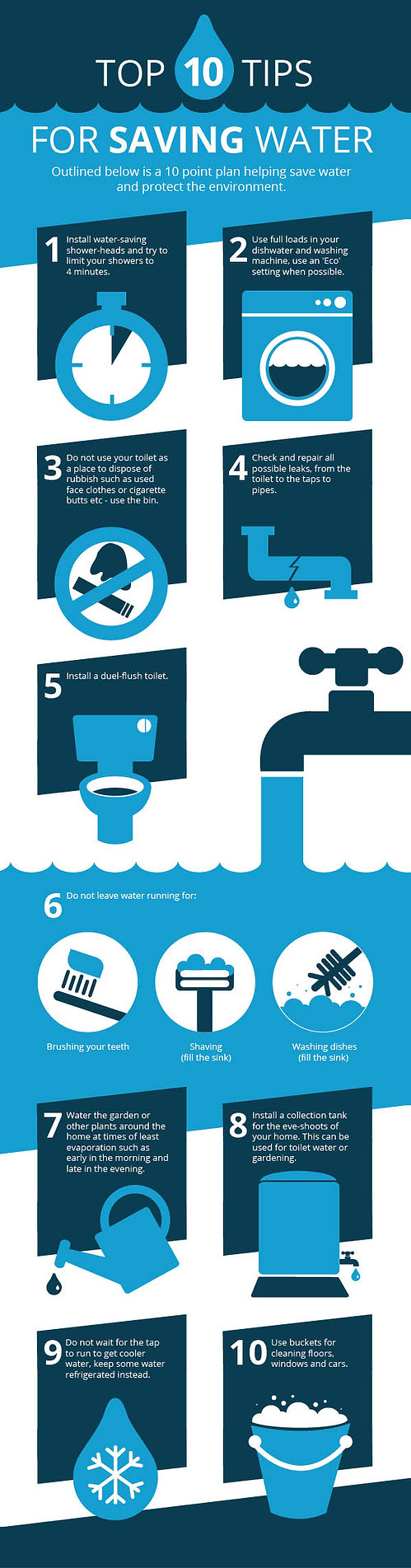 Super-Drain-Infographic_Top-10-Tips-for-