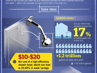 Infographics, Infographics and More Bathroom Infographics...