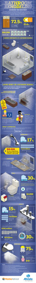 Infographics, Infographics and More Bathroom Infographics...