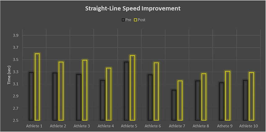 Straight Line Improvement.png