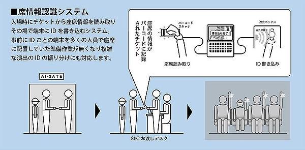 席情報.jpg