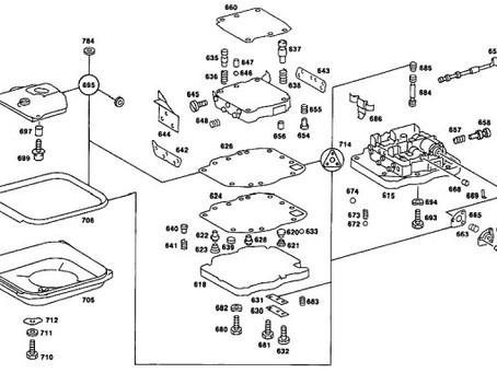 Váltóolajcsere automata váltókban - SGabo