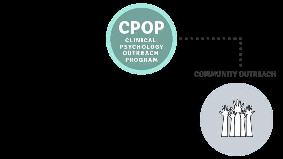 Community Sub Logo.png