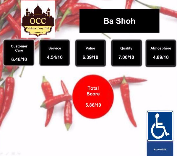 Ba Shoh - unfortunately more like a poor show.