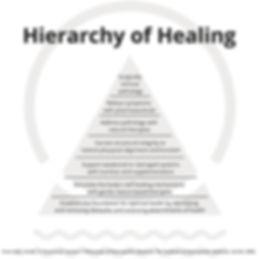 Establish-the-foundation-for-optimal-hea
