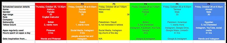 participants edited.png