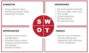 SWOT Tattoodo copy.png