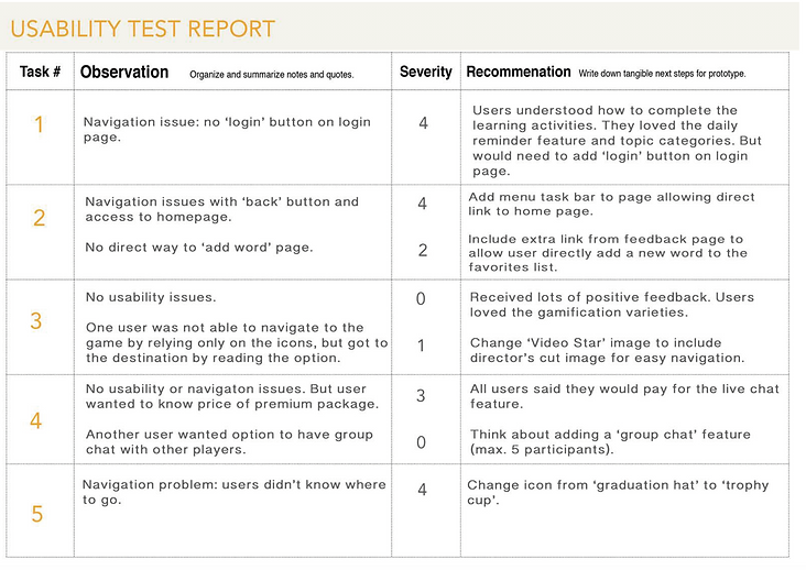 usability test report.png