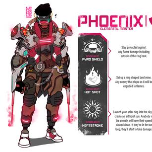 Apex character sheet
