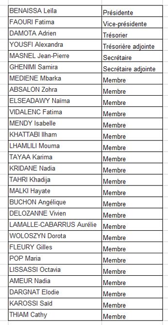 Apel membres 2020 2021.png