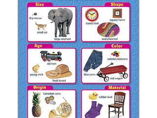 Adjectives(形容詞)