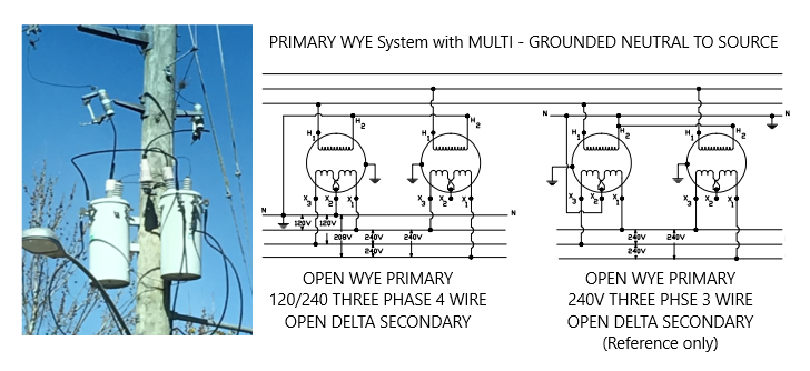 [DIAGRAM_3US]  2 Transformer 3 phase Service Open Wye / Open Delta electrical system | Delta 3 Phase Panel Wiring Diagram |  | Cy Cates