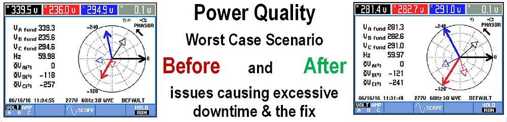 Power Quality problems fixed