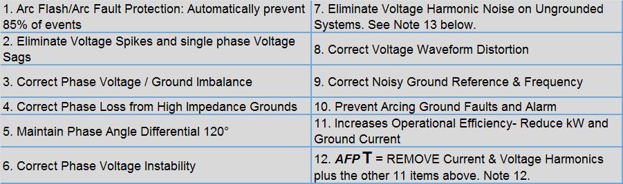 VSGR benefits table