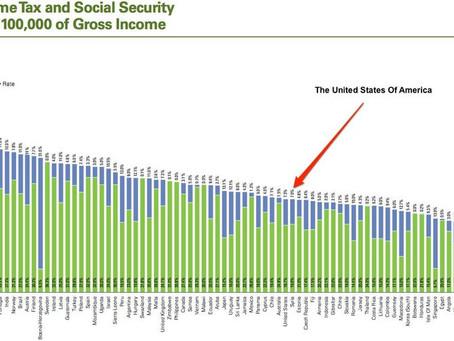 U.S. Tax Rates vs. the World