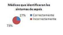 NUEVO: Panel de Sepsis / Hemocultivo
