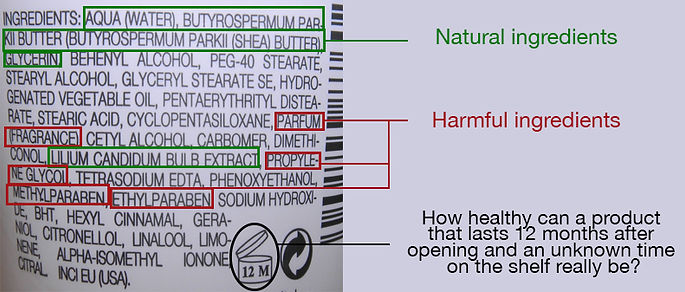 Harmful Ingredients in cosmetics