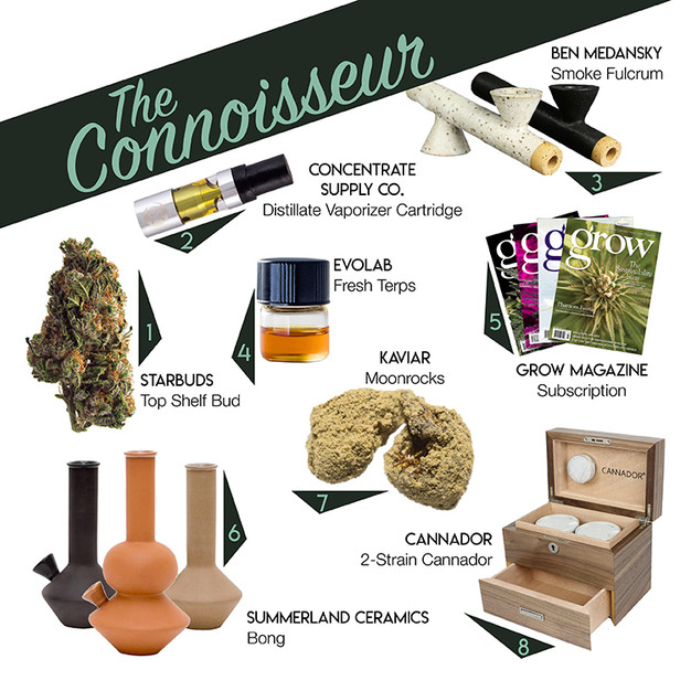 2017 Holiday Gift Guide For The Cannabis Lover In Your Life