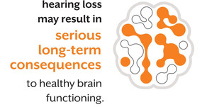 Will my hearing get worse if I don't wear hearing devices?