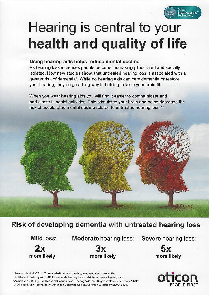hearing loss, dementia, hearing aids