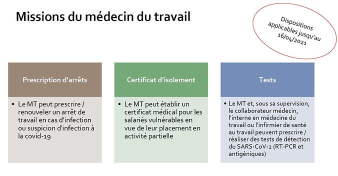 Missions médecine du travail.JPG