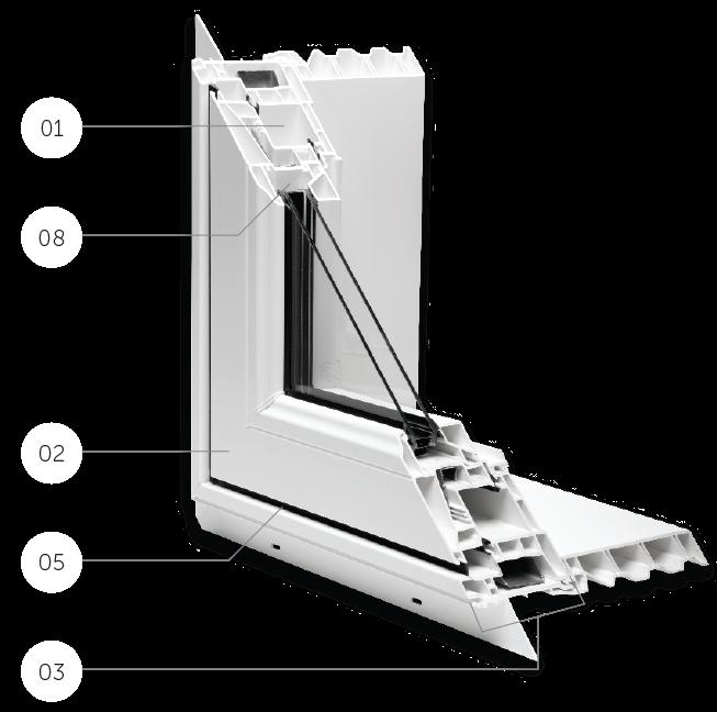 Cross section of a PVC Vinyl window
