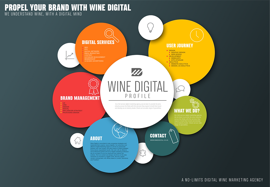 winedigital1_services-01.png