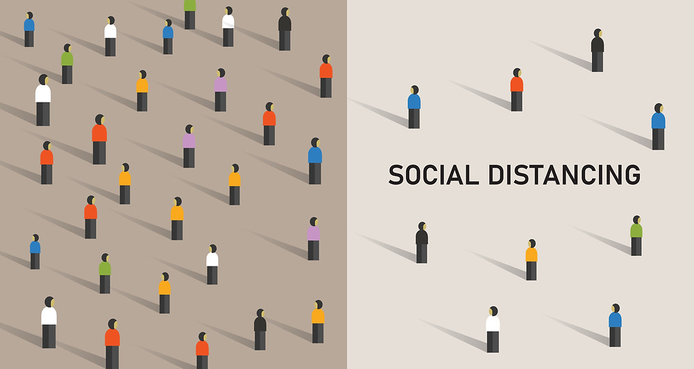 Graphic showing social distancing