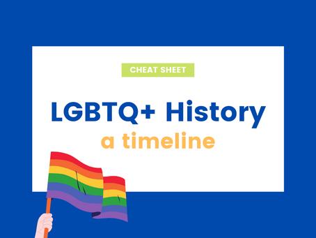 LGBTQ+ History: A Timeline