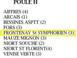 Equipe de5ème Division : Poule phase 1