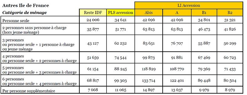 Capture PLAFOND idf 2020.PNG