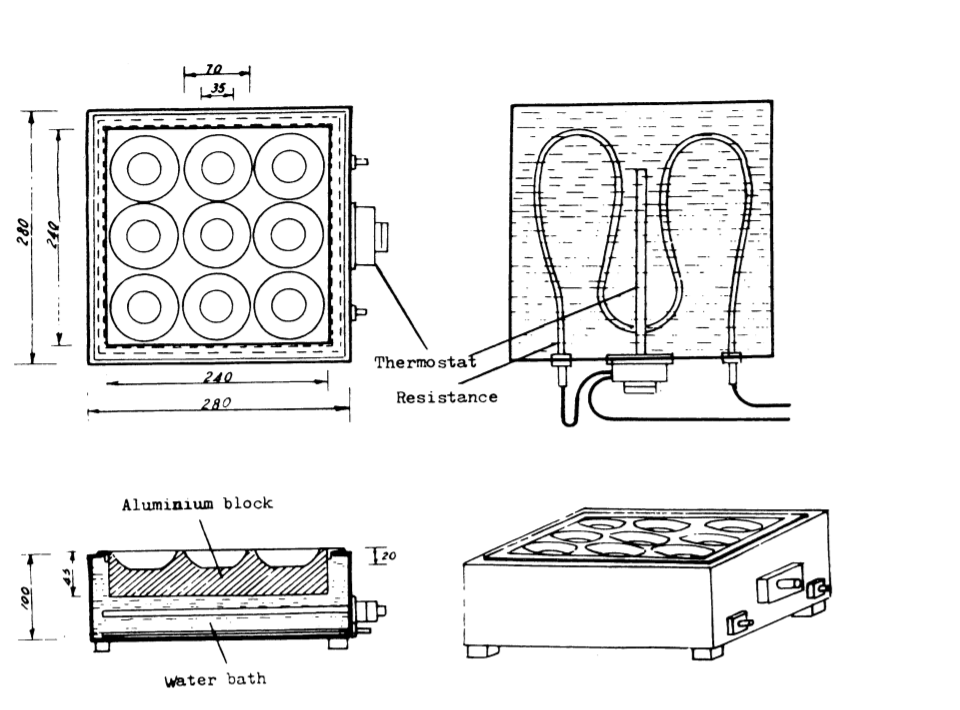 Heating device for sensory analysis of virgin olive oils (Figure: COI/T.20/Doc. No 5/Rev. 1)